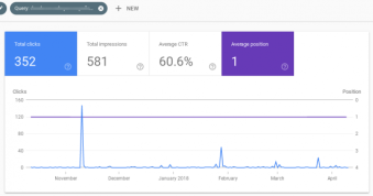 OnPaste-google-algoritmo-blog-jean henriquez
