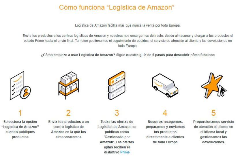 amazon-como-funciona-logistica-2018